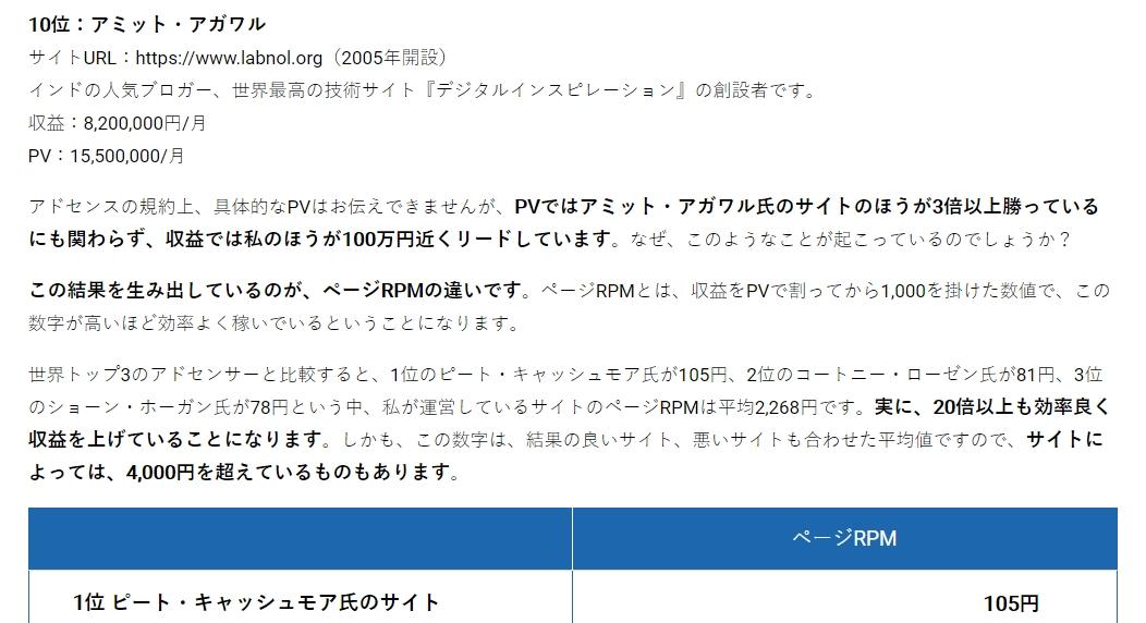 AdRPMブースター ライト by アクトシステム株式会社を実質キャッシュバック特典で入手!