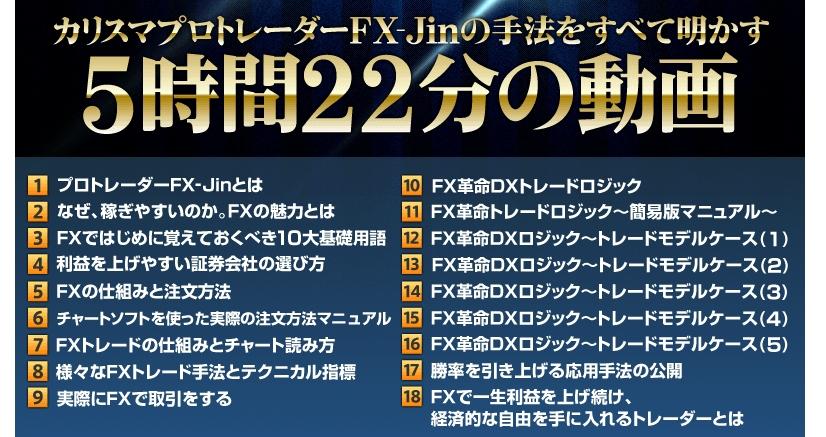 FX革命DX by 株式会社 Catch the Webのレビュー【特典つき】